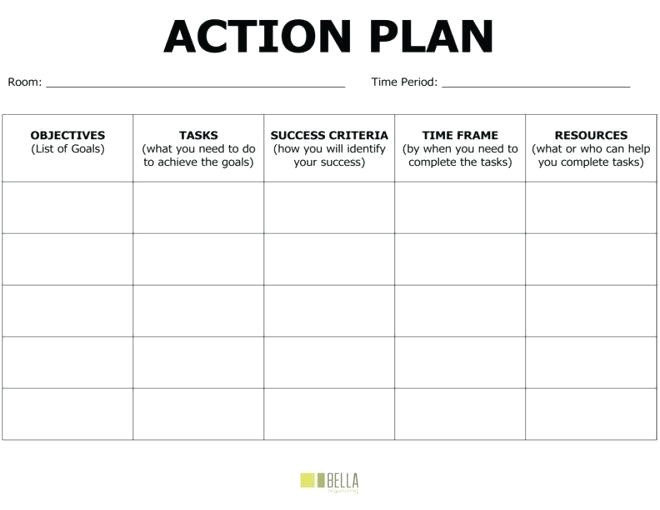 Bdc Business Plan Template Business Action Plan Template Word Fiveoutsiders Com