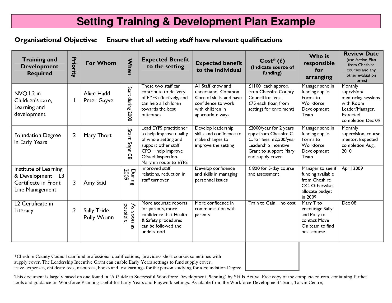 business development plan sample 1684