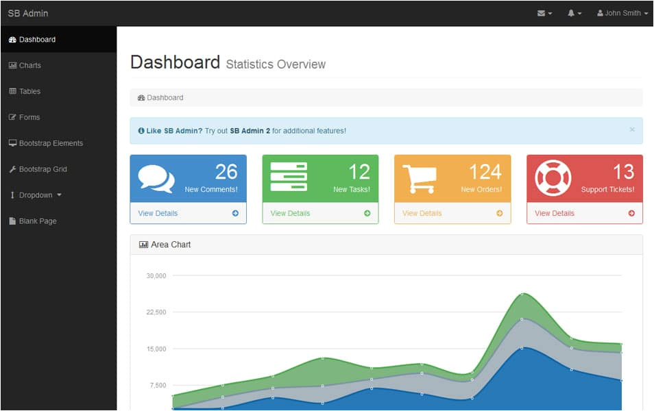 Bootrap Template Best Responsive Admin Templates
