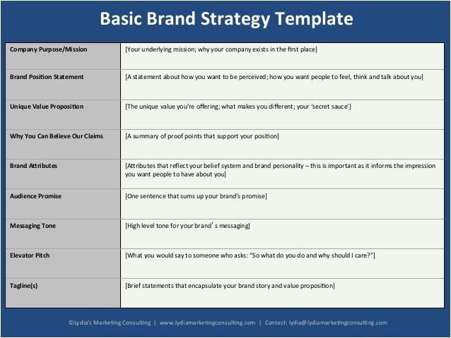 Brand assessment Template Basic Brand Strategy Template for B2b Startups