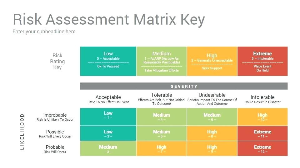 brand assessment template