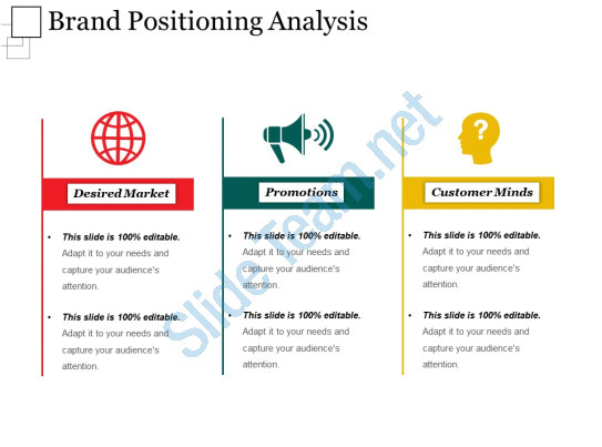 brand positioning analysis powerpoint templates