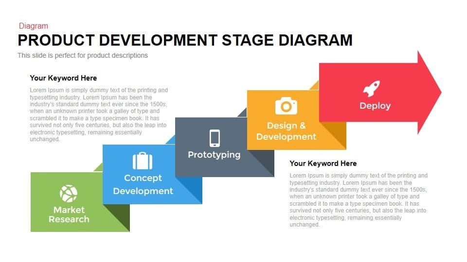 product development process stage diagram powerpoint template