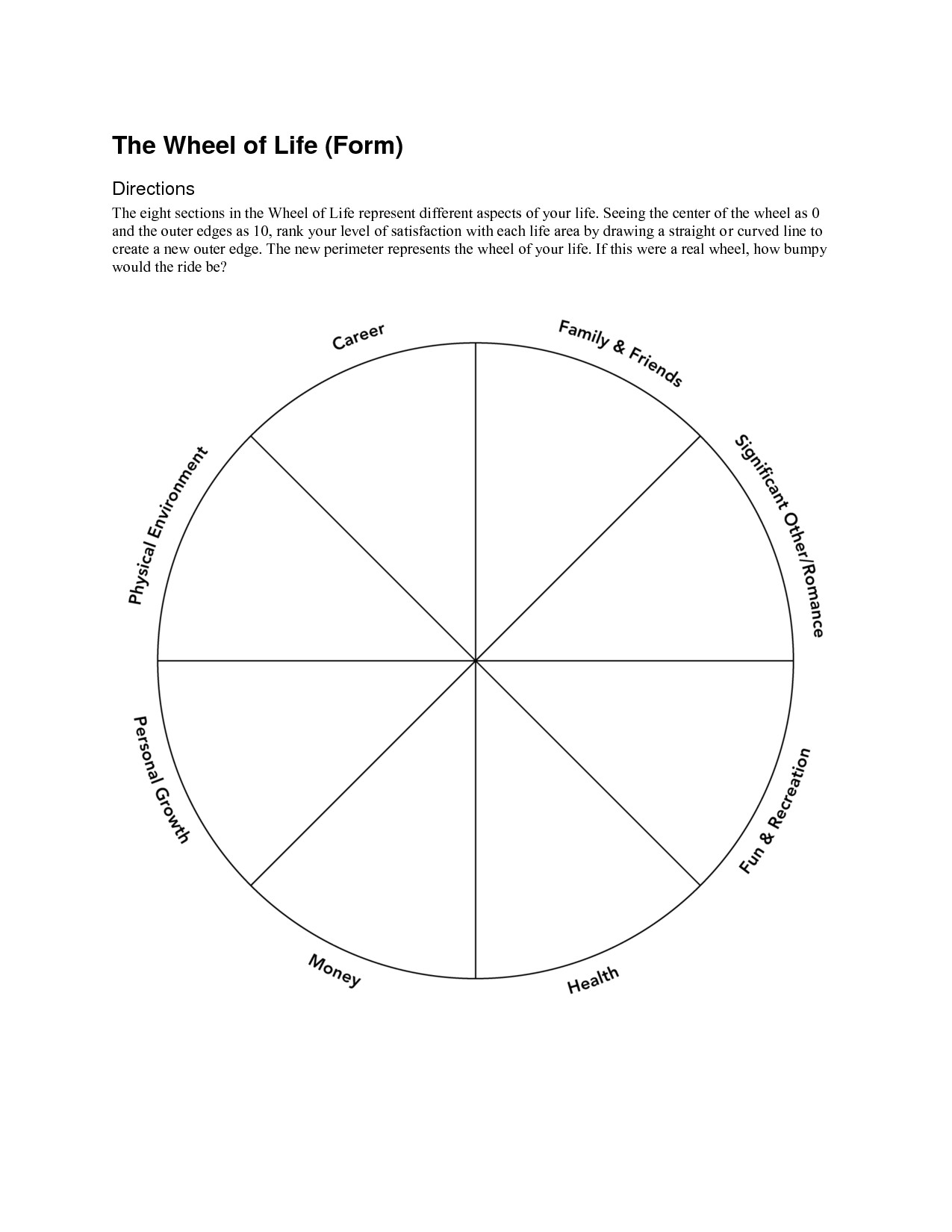 buddhist wheel of life template shtml
