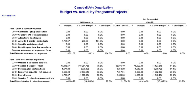 budget vs actual template 1106