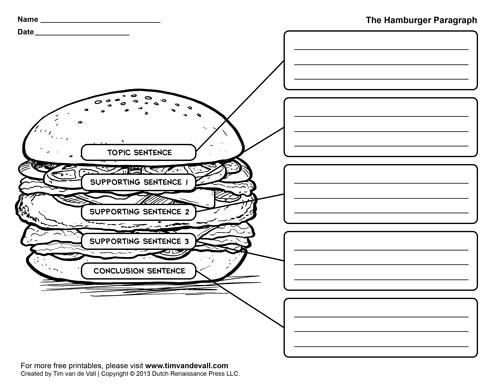 hamburger graphic organizers
