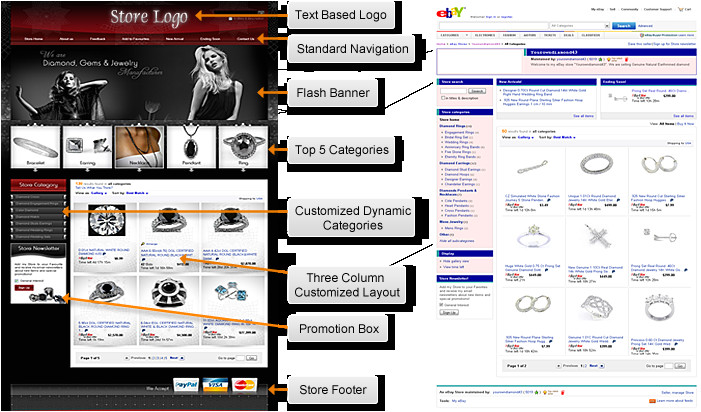 temp inspirational ebay store templates