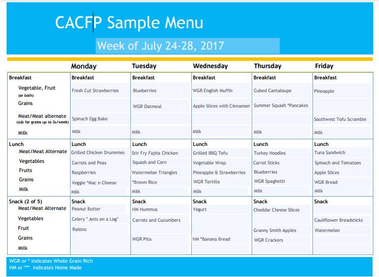 cacfp menus