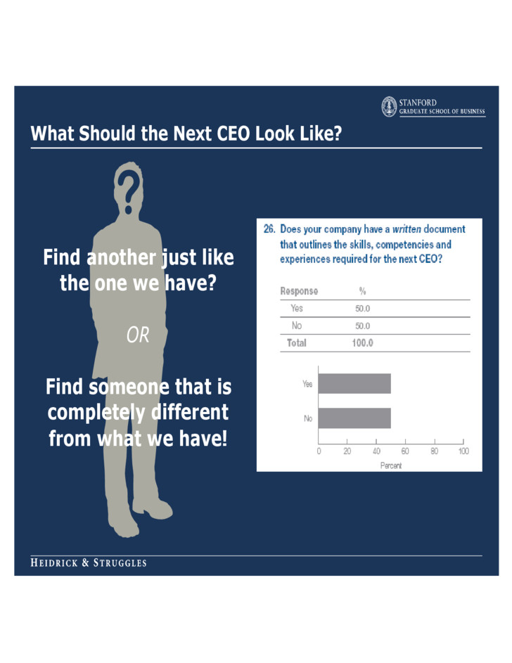 Ceo Succession Planning Template Ceo Succession Planning Template Free Download