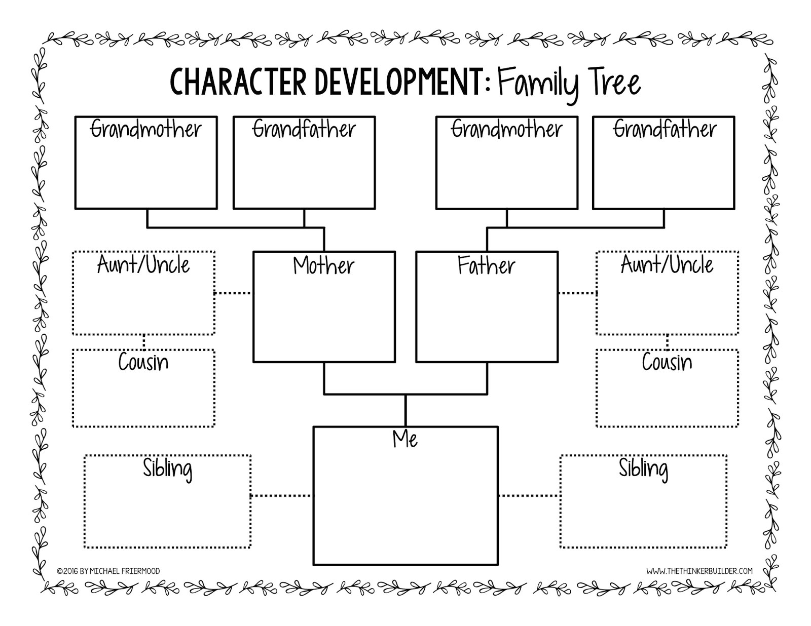 Character Tree Template Developing A Character for Fictional Narrative Writing