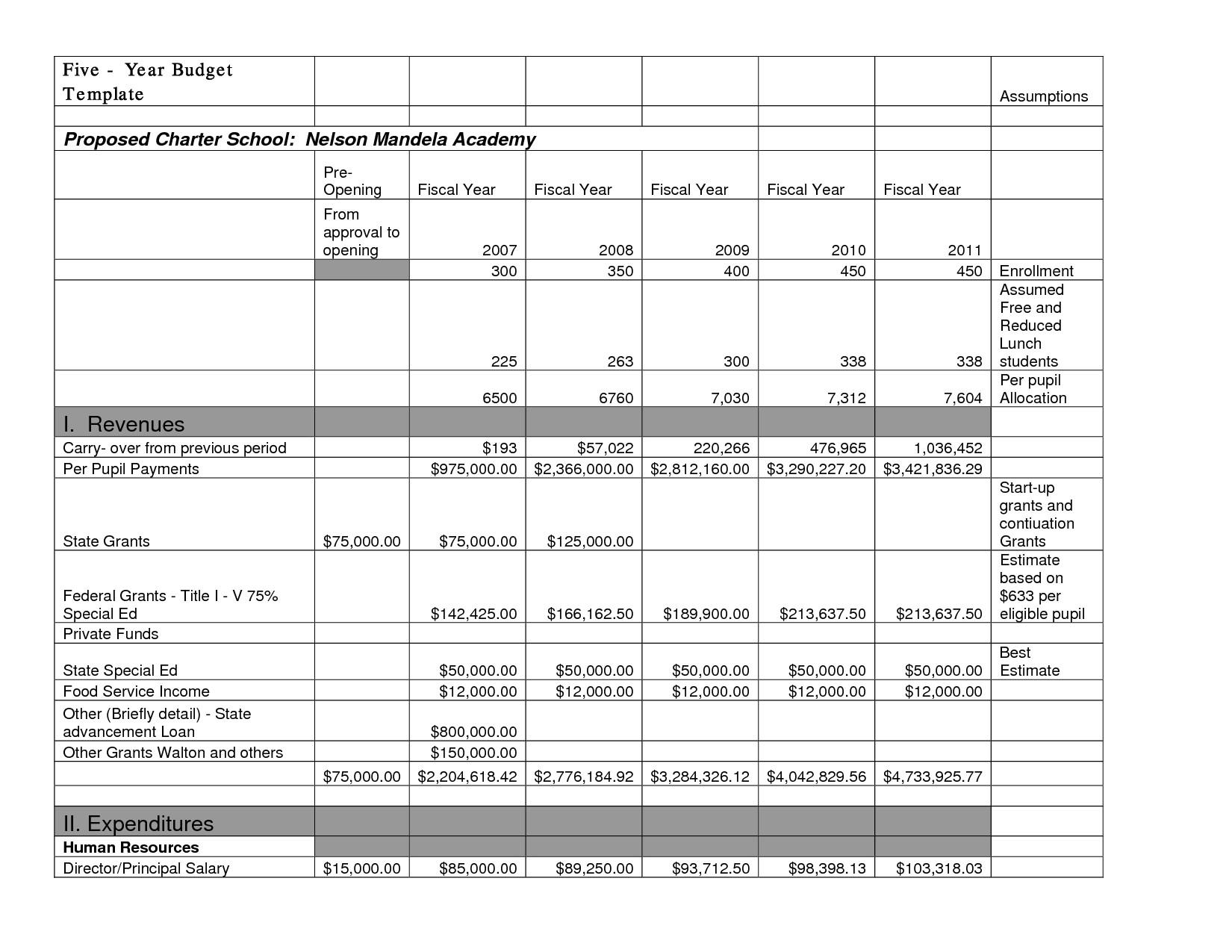 Charter School Budget Template Best Photos Of Charter School Budget Template Sample