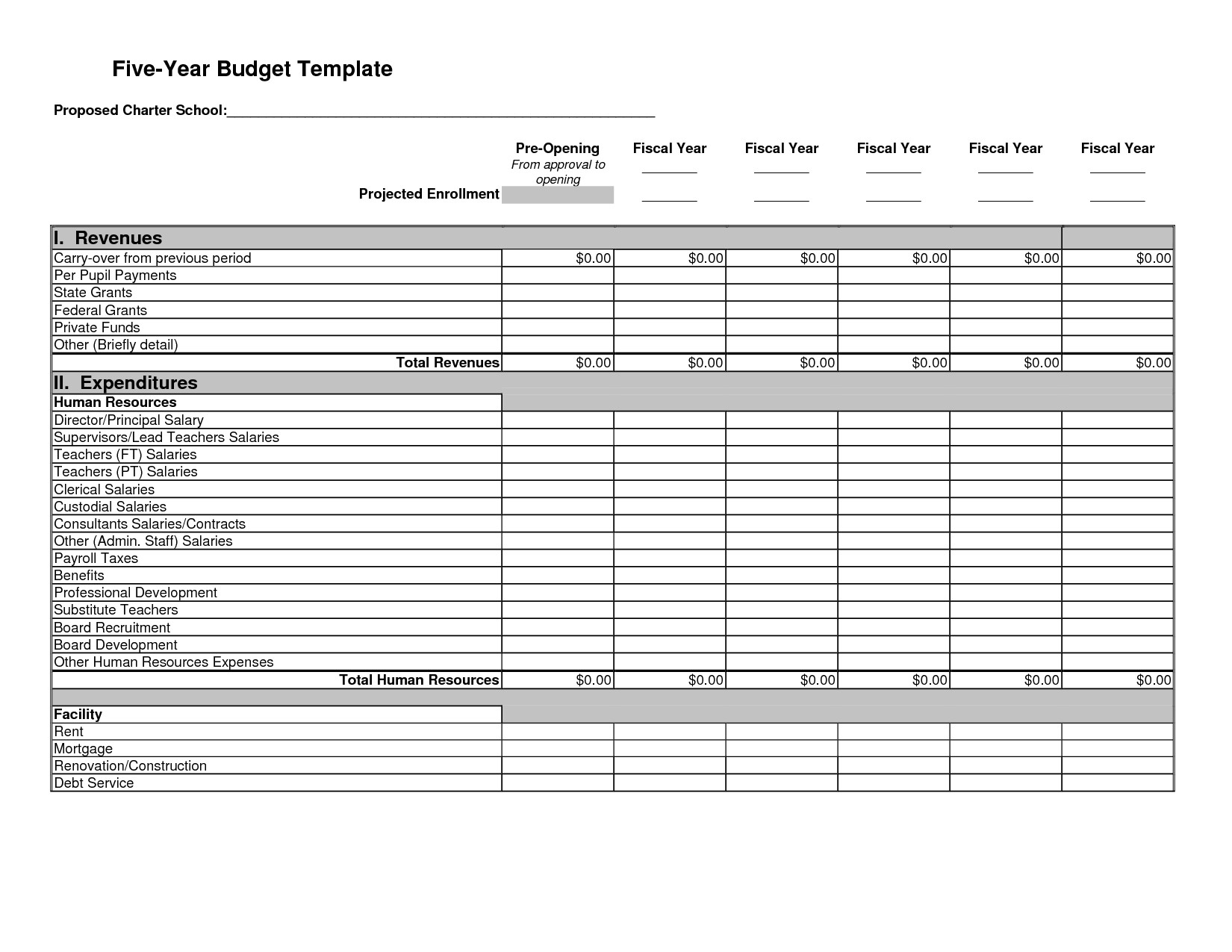 post federal grant budget template 260630