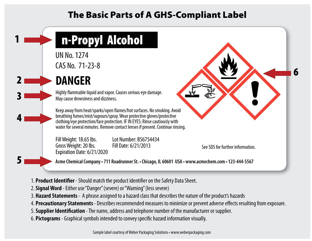 are you ready for ghs labeling