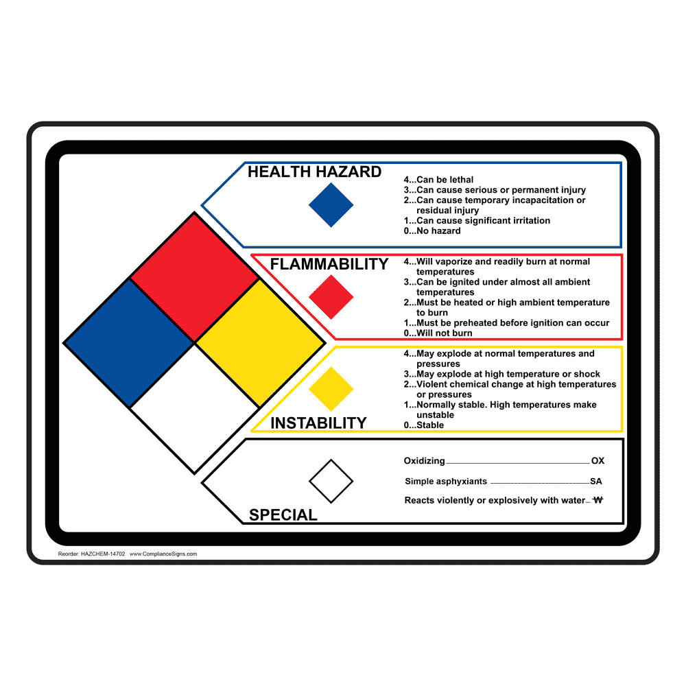 chemical label clipart