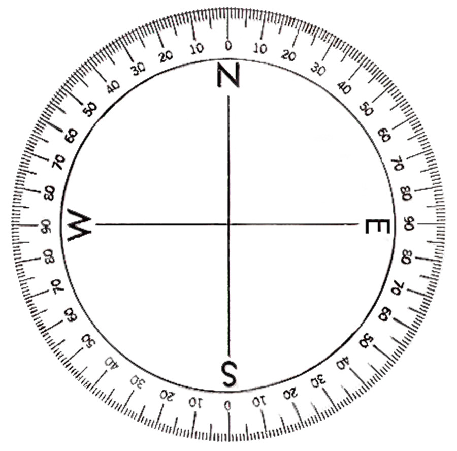 360 degree circle diagram