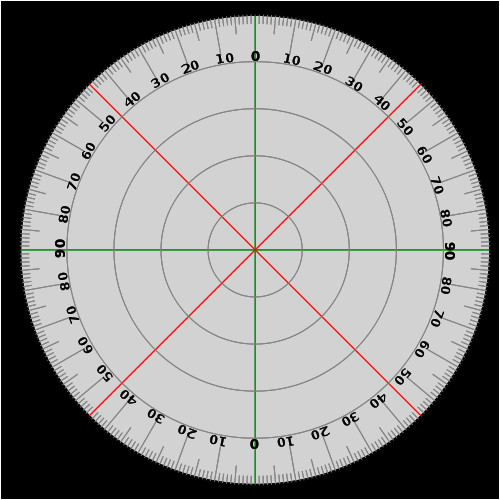 collectionfdwn full circle protractor