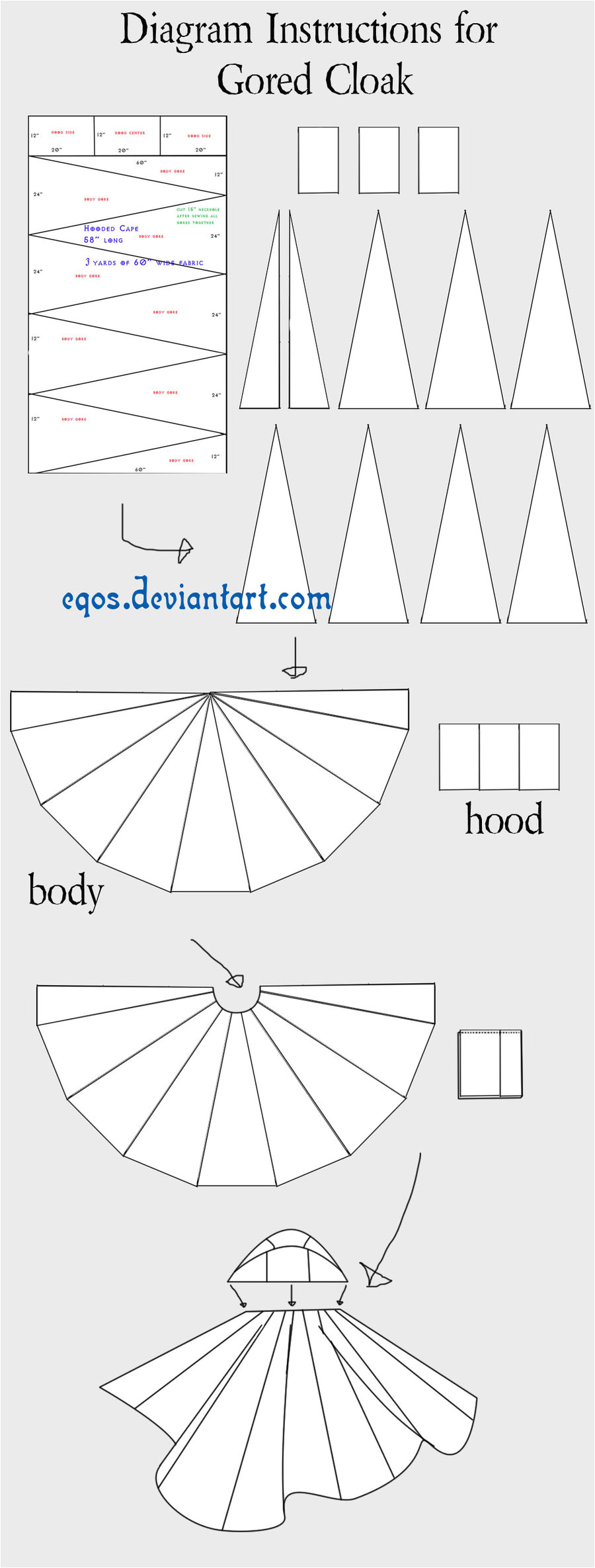 Cloak Template Instructions for Gored Cloak by Eqos On Deviantart