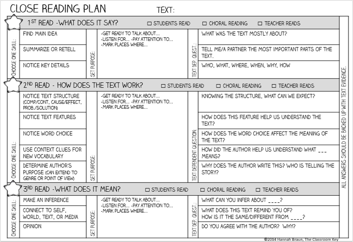close reading plan page