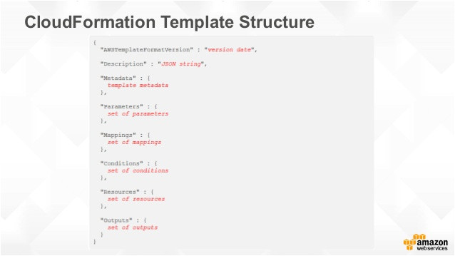 Cloud formation Templates Aws Cloudformation February 2016