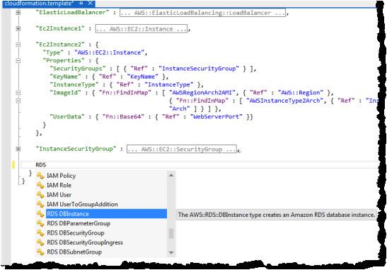 cloudformation template generator