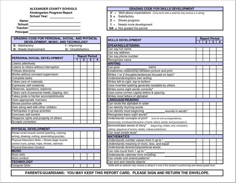 kindergarten report card template common core designs
