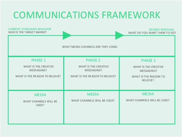 communications framework template slide