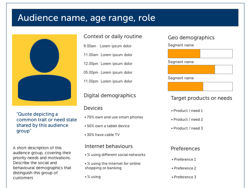design personas or digital profiling which will you use part 2