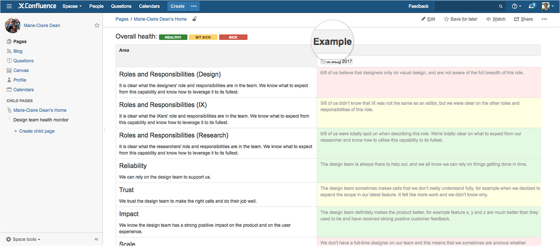 confluence create page template