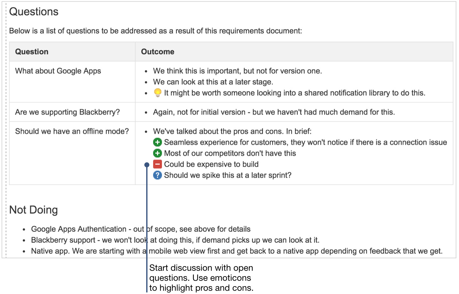 write product requirements confluence