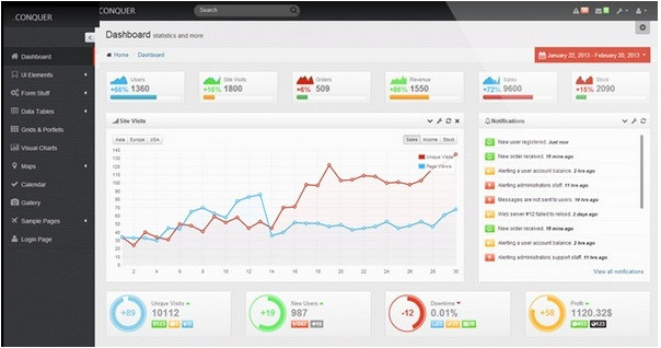 responsive multifunctional admin templates