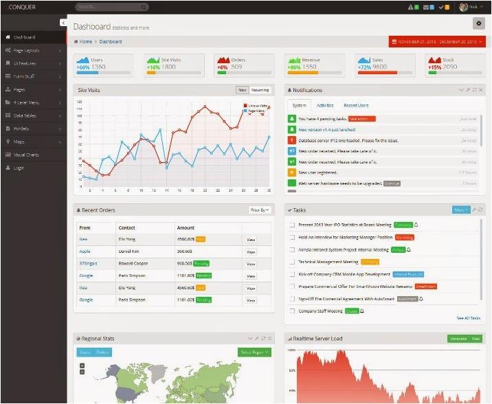 best admin dashboard templates