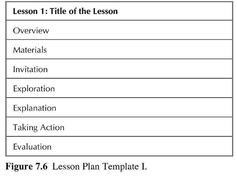 teacherresources chapter9 agenda