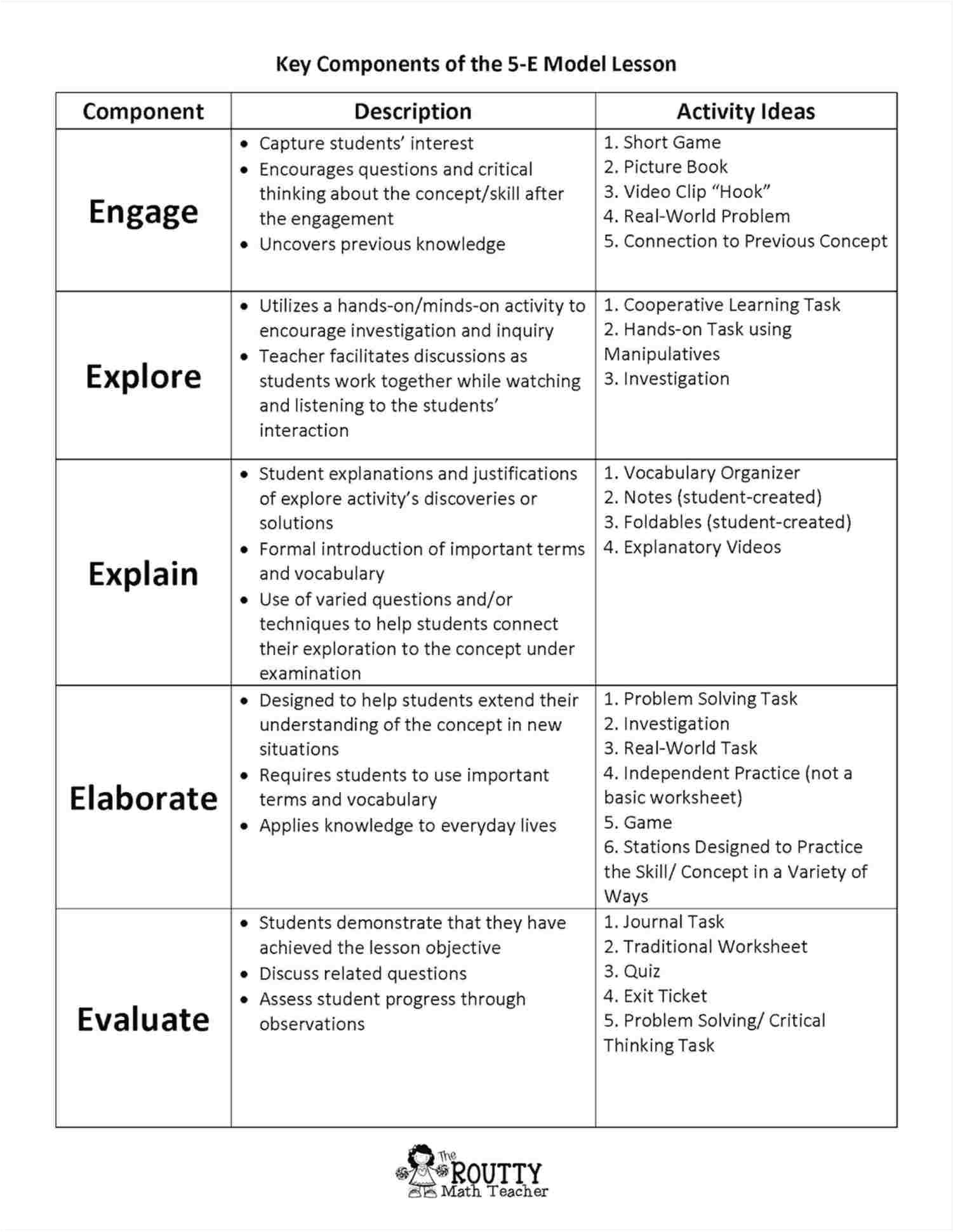 cooperative lesson plan template