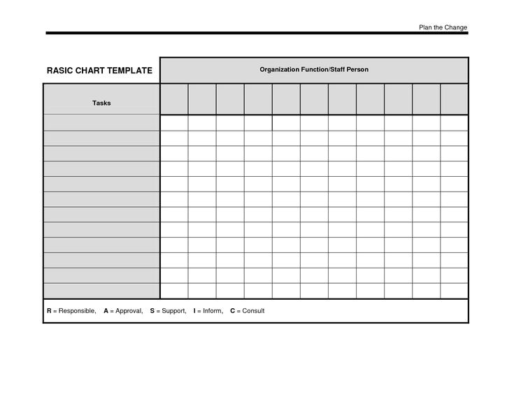 Copc Table F Template Blank Chart Template Projects to Try Pinterest