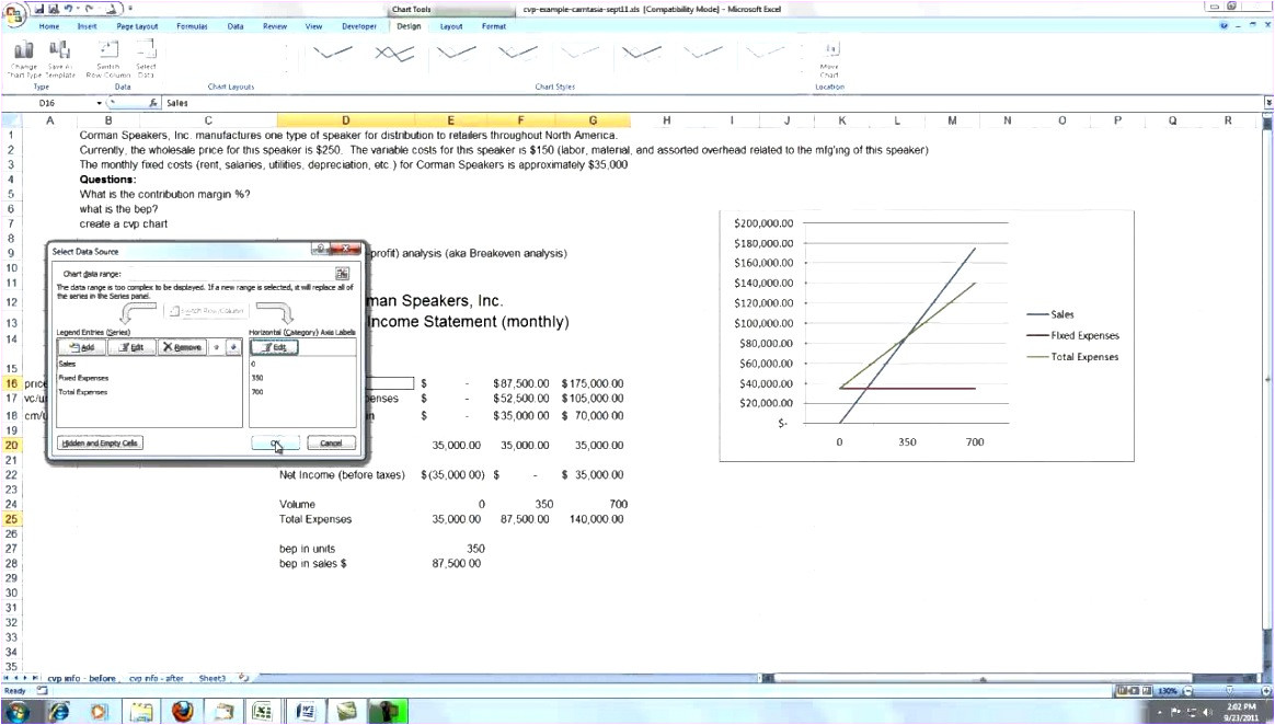 cost volume profit graph excel template a6354