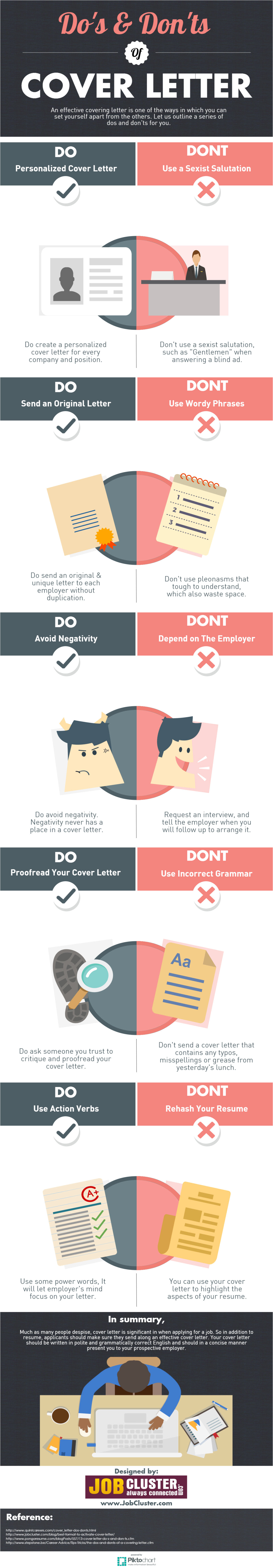 cover letter dos and donts infographic