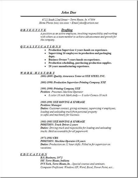Cover Letter for Drafting Position Drafting Resume Occupational Examples Samples Free Edit