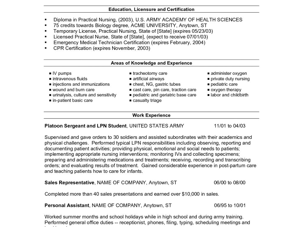 lvn resume sample no experience resume lvn sample lpn cover letter examples format 3 design