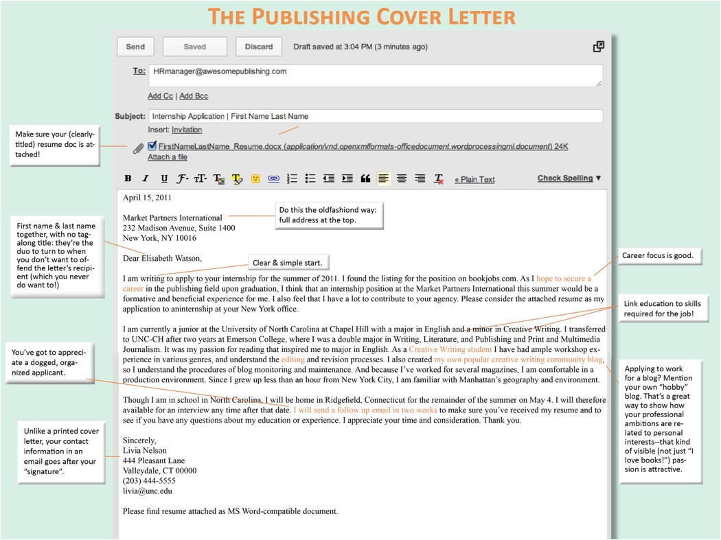 cover letter send by email or attachment