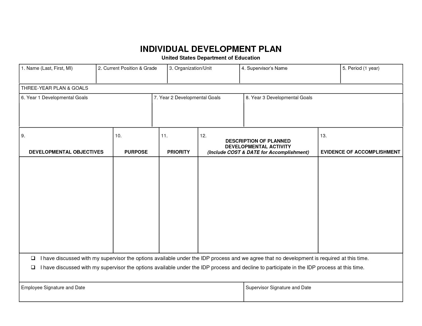 Credit Union Succession Plan Template Superb Photograph Of Succession Planning Template Excel