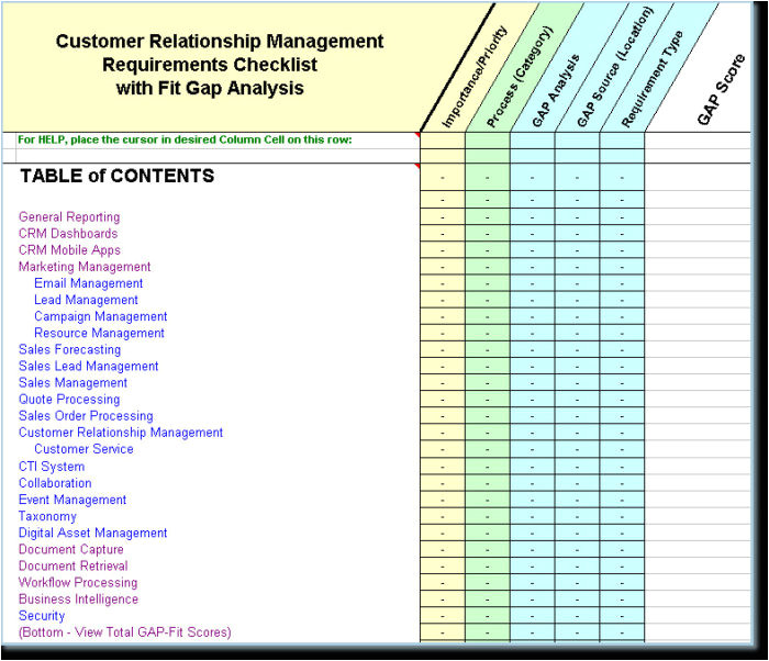 Crm Requirements Template Agile Business Requirements Template Templates Resume
