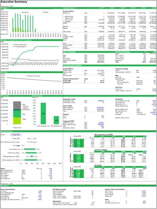 Crop Budget Template Crop Bud Spreadsheet Example Farm Budget Template