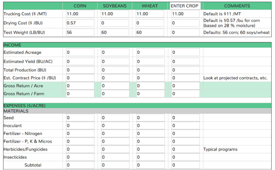 Crop Budget Template Resources Agrico