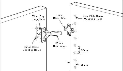 instructions p 41353
