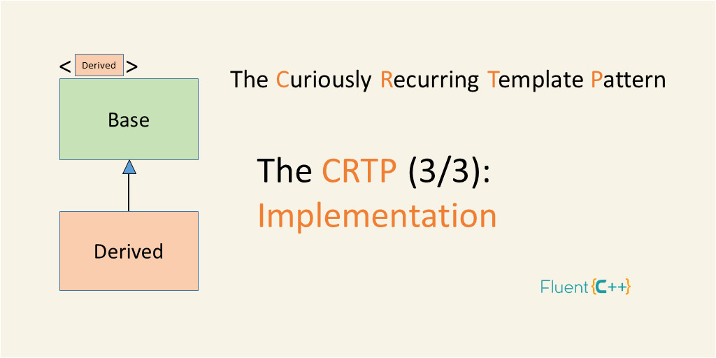 Curiously Recurring Template Pattern Fluent C Jonathan Boccara 39 S Blog