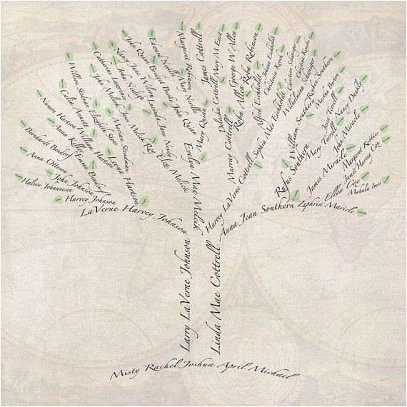 Customizable Family Tree Template Custom Family Tree Digital Art