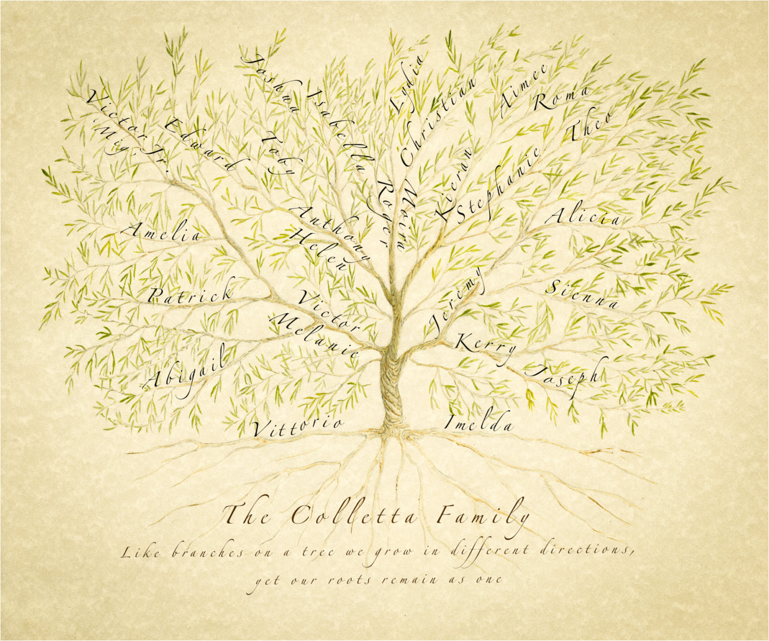 Customizable Family Tree Template Custom Family Tree Family Tree Print Personalized