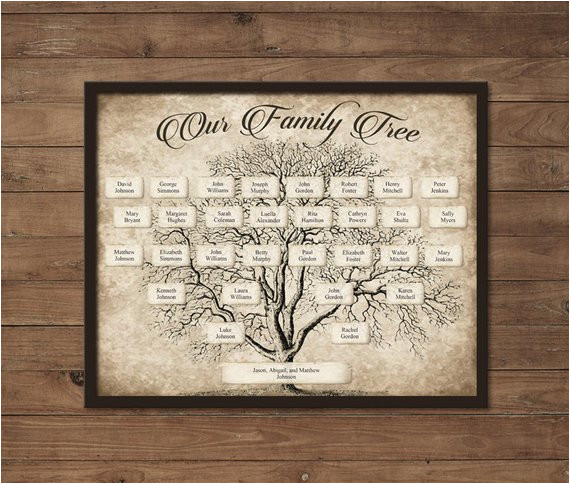 Customizable Family Tree Template Custom Family Tree Printable 5 Generation Template Instant