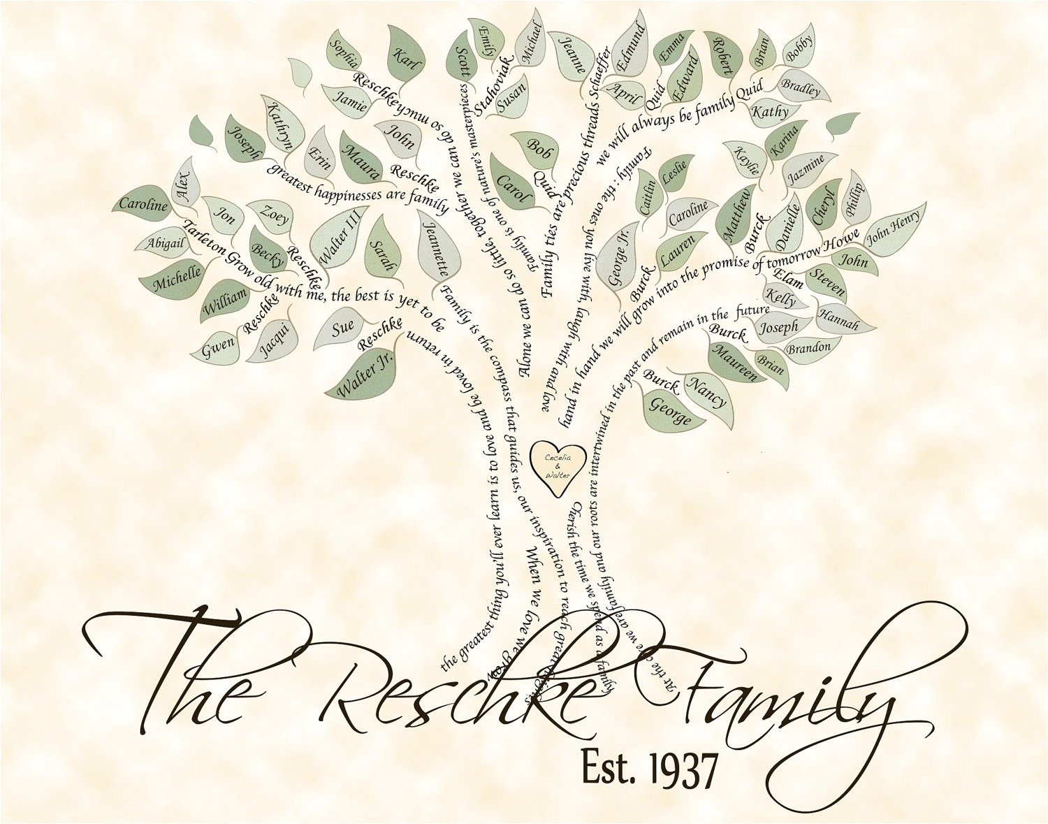 Customizable Family Tree Template Custom Family Tree Template Templates Station