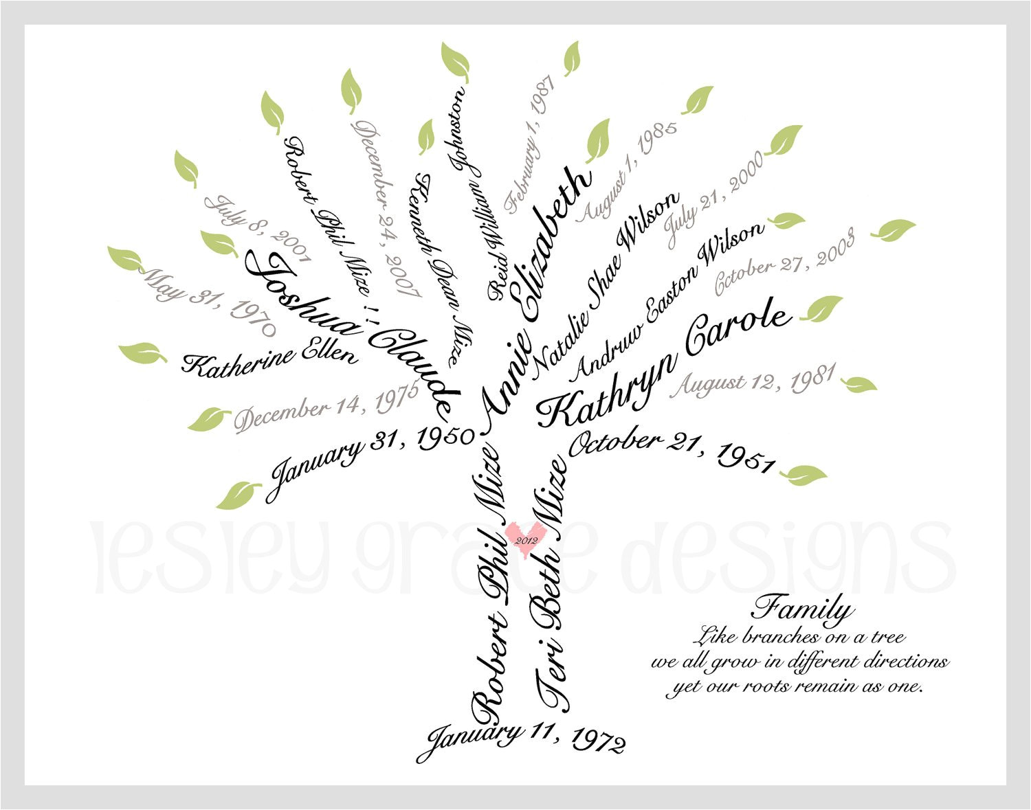 Customizable Family Tree Template Family Tree Template Family Tree Typography Template